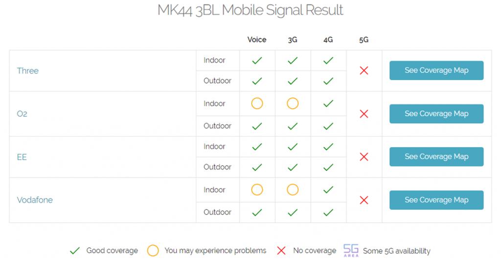Bluebells Chawston Mobile Phone Signal